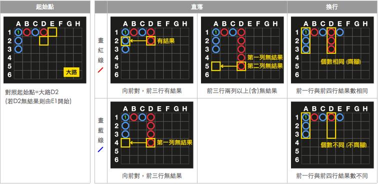 bingo 中文 版